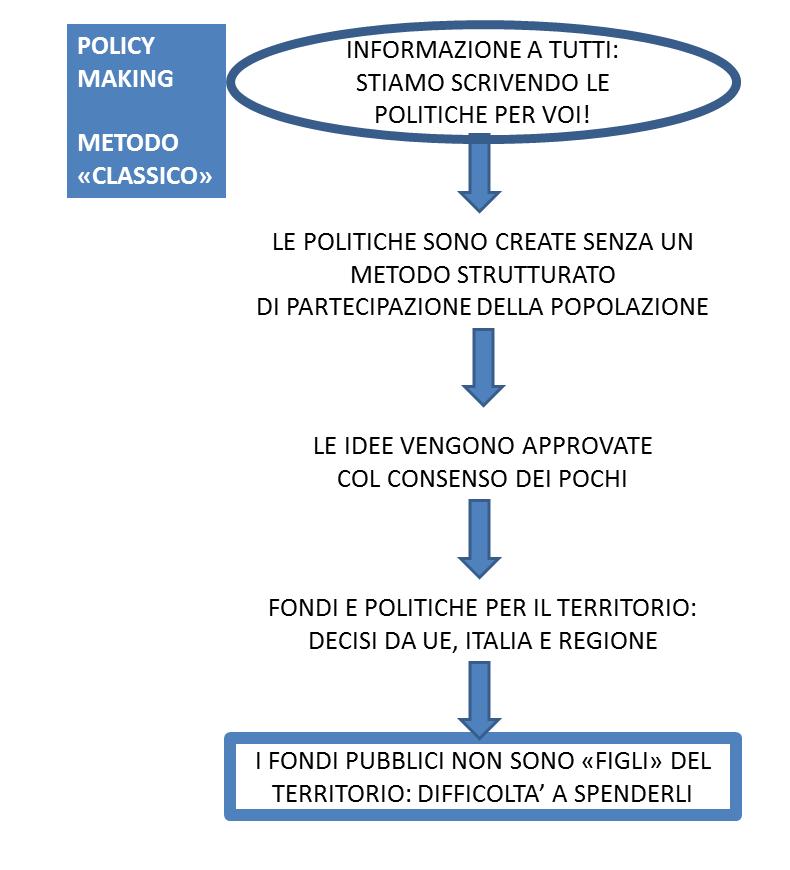 metodoclassico